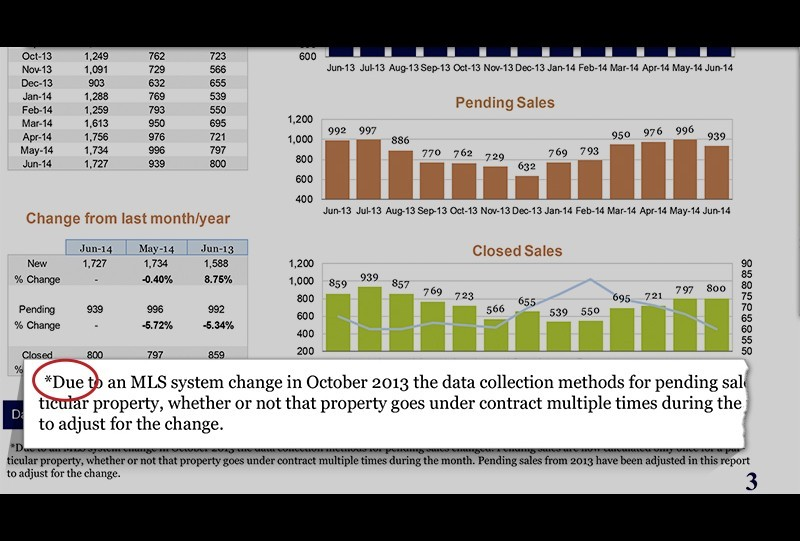SWMLS Makes Change to Pending Sales