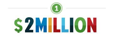 Goal 1: $2 million