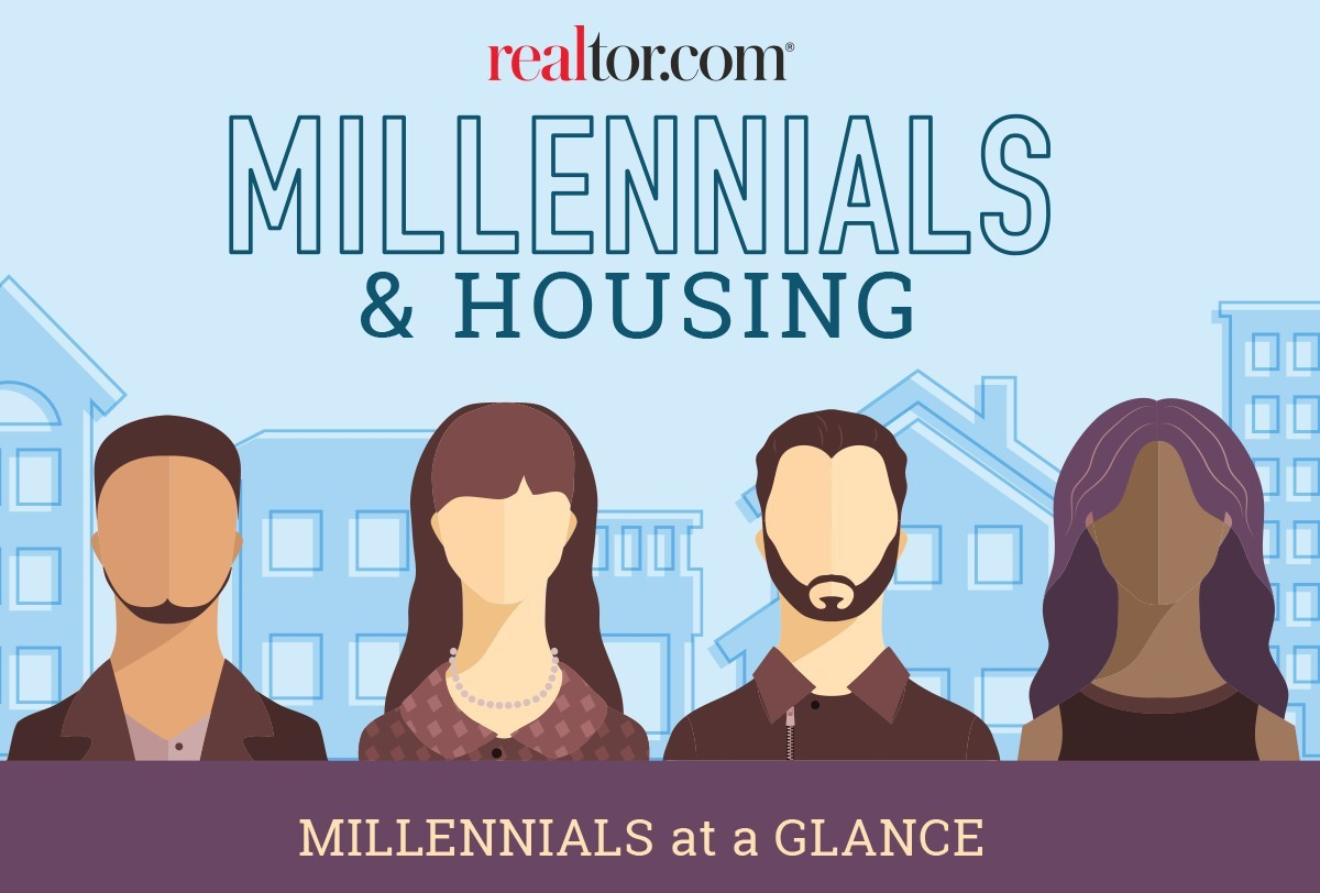 Realtor.com Town Hall Event: Millennials and the Housing Market